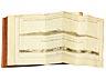 Detail images: Sieben Werke in neun Bänden