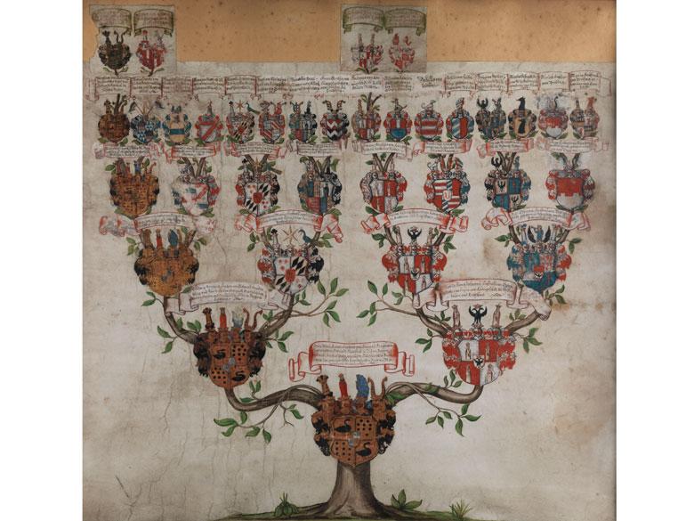 Stammtafel des Georg Joseph Anton Freiherr von Closen zu Haidenburg
