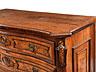 Detailabbildung:  Außergewöhnliche Barock-Kommode
